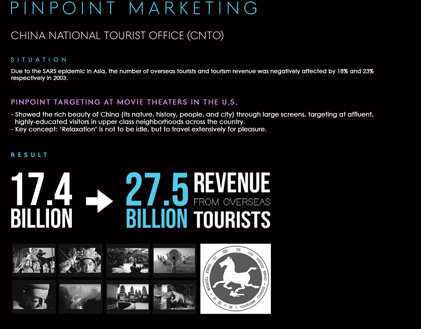 Pin Point Marketing - CNTO